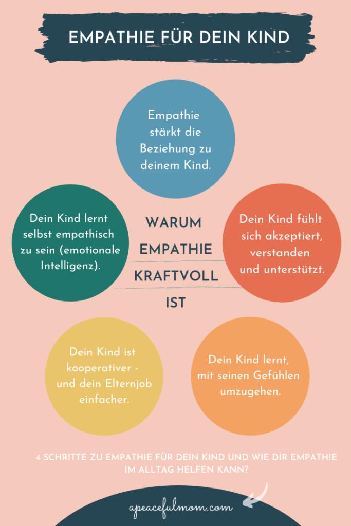 Warum Empathie so kraftvoll ist